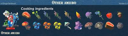 Breath Of The Wild Amiibo Chart Heres What Every Amiibo Gives You In Breath Of The Wild