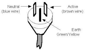 three phase plug wiring diagram 3 Phase Plug Wiring Diagram Australia 3 phase plug wiring diagram wiring diagrams · 240vplug 3 phase 5 pin plug wiring diagram australia