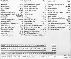 vw t3 fuse box diagram vw wiring diagrams online