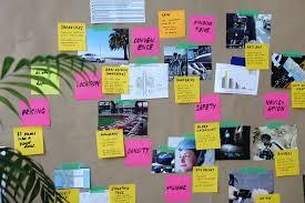 Company Milestones Example 10 Examples Of Project Management Milestones Teamweek Blog