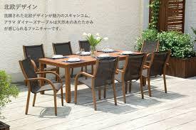 scandinavian outdoor furniture. <Wooden Garden Furniture Paints Here.> Scandinavian Outdoor O