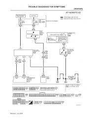 similiar f radio wiring keywords likewise 91 chevy truck radio wiring diagram further 1993 ford f
