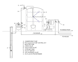 pump pressure switch wiring diagram wiring diagrams green road farm submersible well pump installation troubleshooting wiring diagram for a 120 volt pressure switch of well source