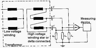 electrical transformer diagram. Circuit Diagram Of Partial Discharge Measurement A Three-phase Transformer. Electrical Transformer