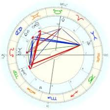 Prince Natal Chart Philip Prince Consort Astro Databank