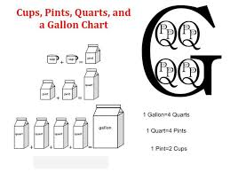 Conversion Chart For Quarts To Gallons Learning
