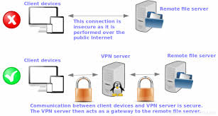 how to install and configure openvpn server with linux and windows home wireless network setup at Home Server Setup Diagram