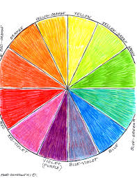 img280 the color wheel