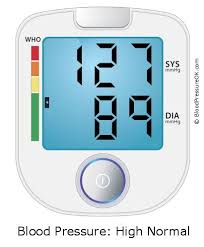 Your Blood Pressure Is 127 Over 89 Bloodpressureok Com