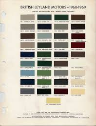 Bmc Bl Paint Codes And Colors How To Library The Mg