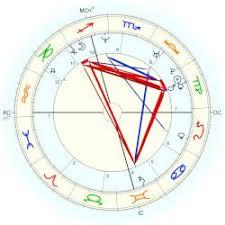 The Queens Astrology Chart Queen Elizabeth The Queen Mother