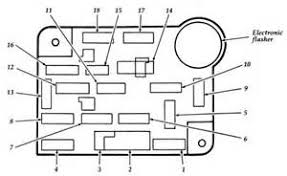 1997 ford courier radio wiring diagram images ford e series e 350 e350 1995 2014 fuse box diagram