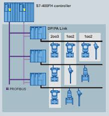 how to wire a 120v relay diagram wirdig profibus pa work diagram ex les on 120v dpdt relay wiring schematic