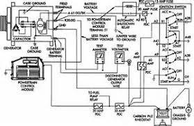 similiar 94 ford 460 engine diagram keywords diagram further 2008 ford f350 fuse box diagram on ford 460 engine