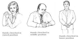 Body Language Meanings Hand And Arm Gestures Body Language