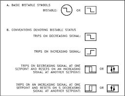 one line wiring diagram symbols one image wiring single line diagram symbols iec single auto wiring diagram schematic on one line wiring diagram symbols