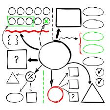 Marker Hand Drawn Doodle Chart By Smartstartstocker