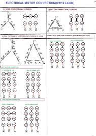 9 lead motor wiring diagram wiring diagrams iec 9 lead delta motor wiring diagram wiring diagram 12 lead 3 phase motor wiring diagram 9 lead motor wiring diagram