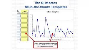 How To Create Spc Chart In Excel Create Control Charts In Real Time Using The Qi Macros Lean