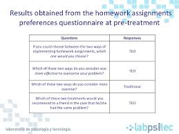 essay topic homework research