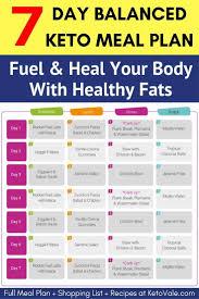 Atkins Diet For Beginner Keto Diet Meal Plan Pdf Free