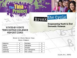 Teen dating violence report card
