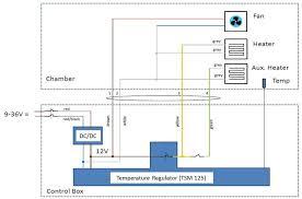 wiring diagram kwikee electric step lutron 3 way ripping radiora 2