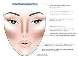 not everybody has chiseled options however sure make up strategies if used appropriately may give you angular and chiseled look and likewise thereby
