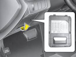 kia optima fuse relay panel description fuses maintenance 2005 kia sorento fuse box location at 2006 Kia Sorento Interior Fuse Box Diagram