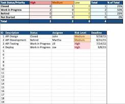 Manage Money Spreadsheet Project Management Spreadsheet Template Excel Tracking Hours