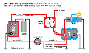 wiring diagram for dual battery system boats wiring diagram and preventing cycling in battery biners vole sensitive relays simple backup battery diagram for marine dual lications source