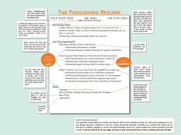 How To Write Good Resume For An Internship College Highschool