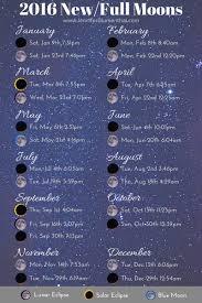 Full Moon Chart 2016 2016 New And Full Moon Calendar Downloadable Seduction