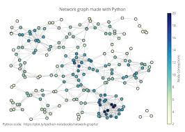 Plotly Venn Diagram Interactive Diagram Library Python Great Installation Of Wiring