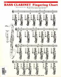 Bass Clarinet A Complete Guide With Finger Chart