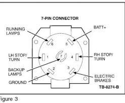 trailer brake wiring diagram 4 pin practical wiring diagram a trailer brake wiring diagram 4 pin new 7 connector wiring diagram hncdesign rh hncdesign