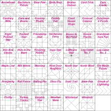Quilt Patterns Meanings