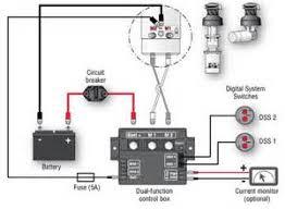 similiar electric hoist wiring diagram control keywords electric hoist control wiring diagram electric wiring