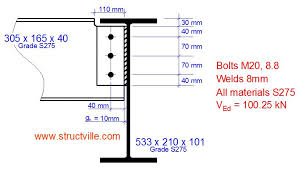 Structural Design Of Steel Fin Plate Connection Structville