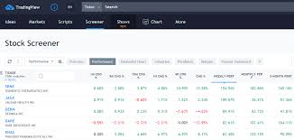 Best Stock Screeners And Stock Scanners Of 2019 Top 10