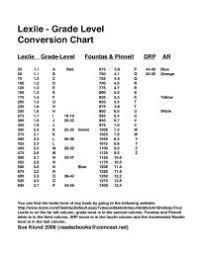 Reading Level Correlation Chart Common Core Dibels Next Lexile Conversion Chart Reading Levels