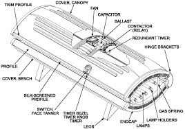 wolff tanning bed wiring diagram wiring diagrams e 24rst tanning bed beds by wolff