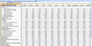 personal finance budget templates personal finance budget sheet financial budget spreadsheet