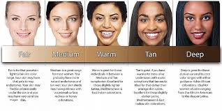 African American Complexion Chart Image Result For African American Skin Tones Colors For