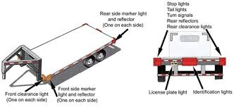 18 wheeler trailer wiring diagram not lossing wiring diagram • trailer lighting requirements etrailer com 18 wheeler trailer plug wiring diagram 7 pin trailer wiring diagram
