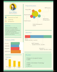 Resume Template Software Infographic Resume Templates The Recruiters Will Love Creately Blog