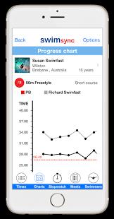 Swimming Progress Chart Swimsync Swimsync