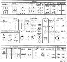 legends of electrical drawings the wiring diagram schematic symbols diy w add search and symbols electrical drawing