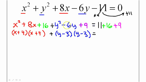 circles convert by completing the square