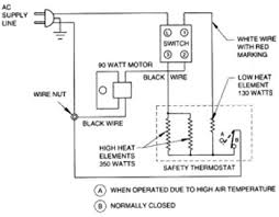hair dryer wiring explore schematic wiring diagram \u2022 220 Volt Wiring Diagram wiring diagram hair dryer wire center u2022 rh lolinewr today hair dryer cable hair dryer connections